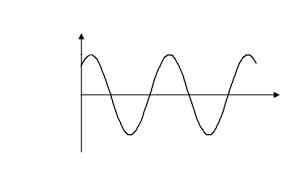 Simple_harmonic_motion1