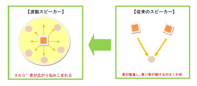 hadou_image